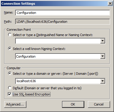 SharePoint 2010 and Active Directory Lightweight Directory